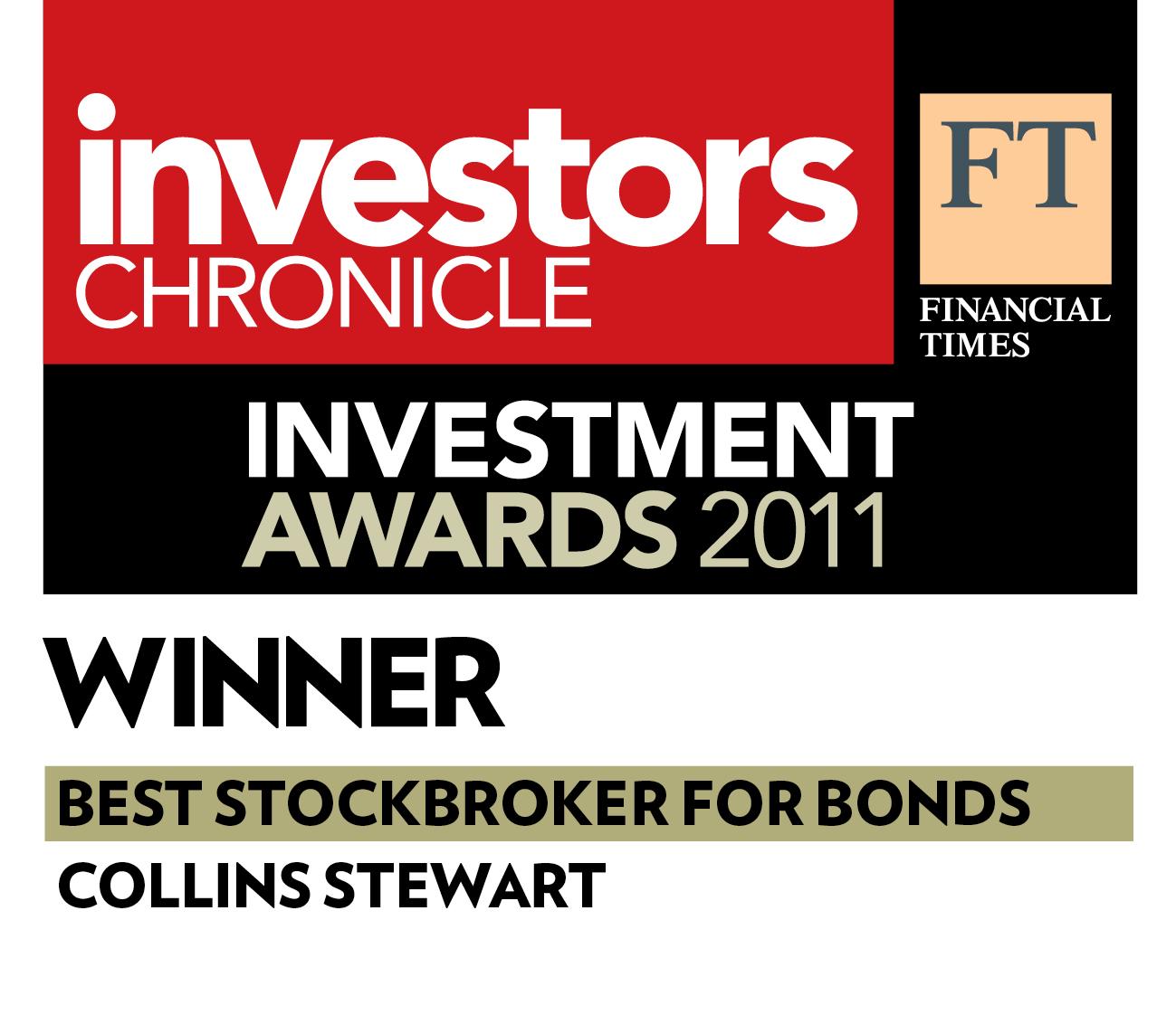 Best us broker for international investors